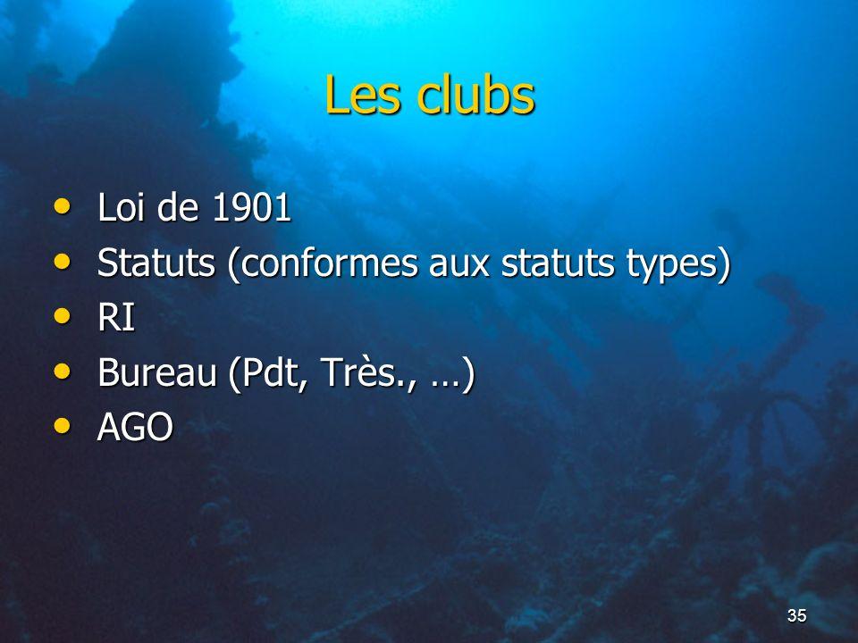 Les clubs Loi de 1901 Statuts (conformes aux statuts types) RI
