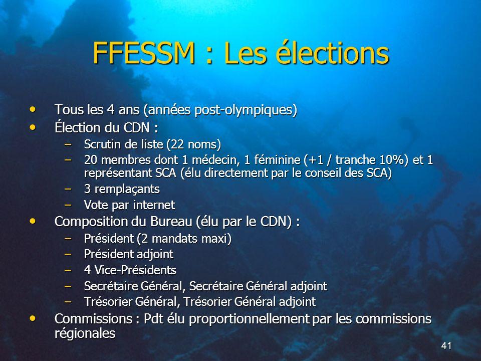 FFESSM : Les élections Tous les 4 ans (années post-olympiques)