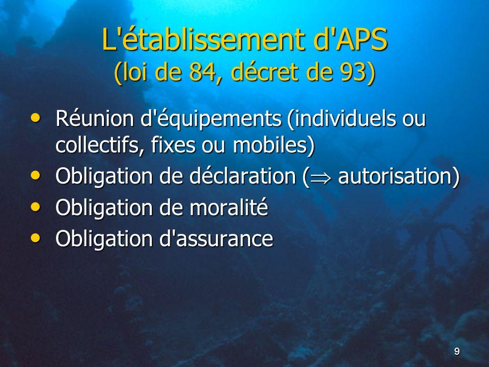 L établissement d APS (loi de 84, décret de 93)