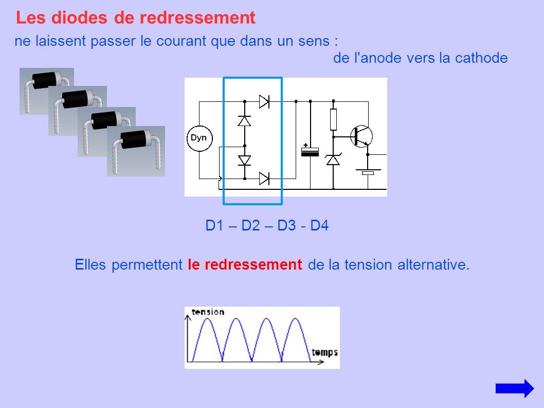 Les diodes de redressement