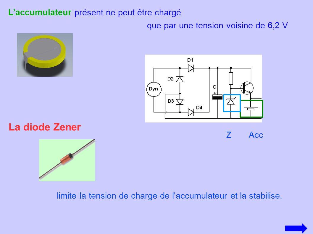 La diode Zener L'accumulateur présent ne peut être chargé