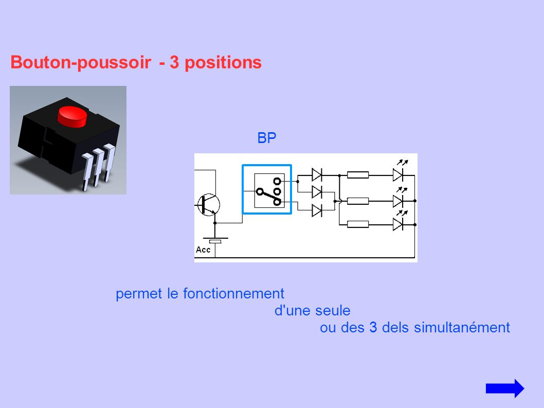Bouton-poussoir - 3 positions