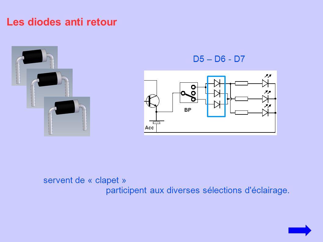 Les diodes anti retour D5 – D6 - D7 servent de « clapet »