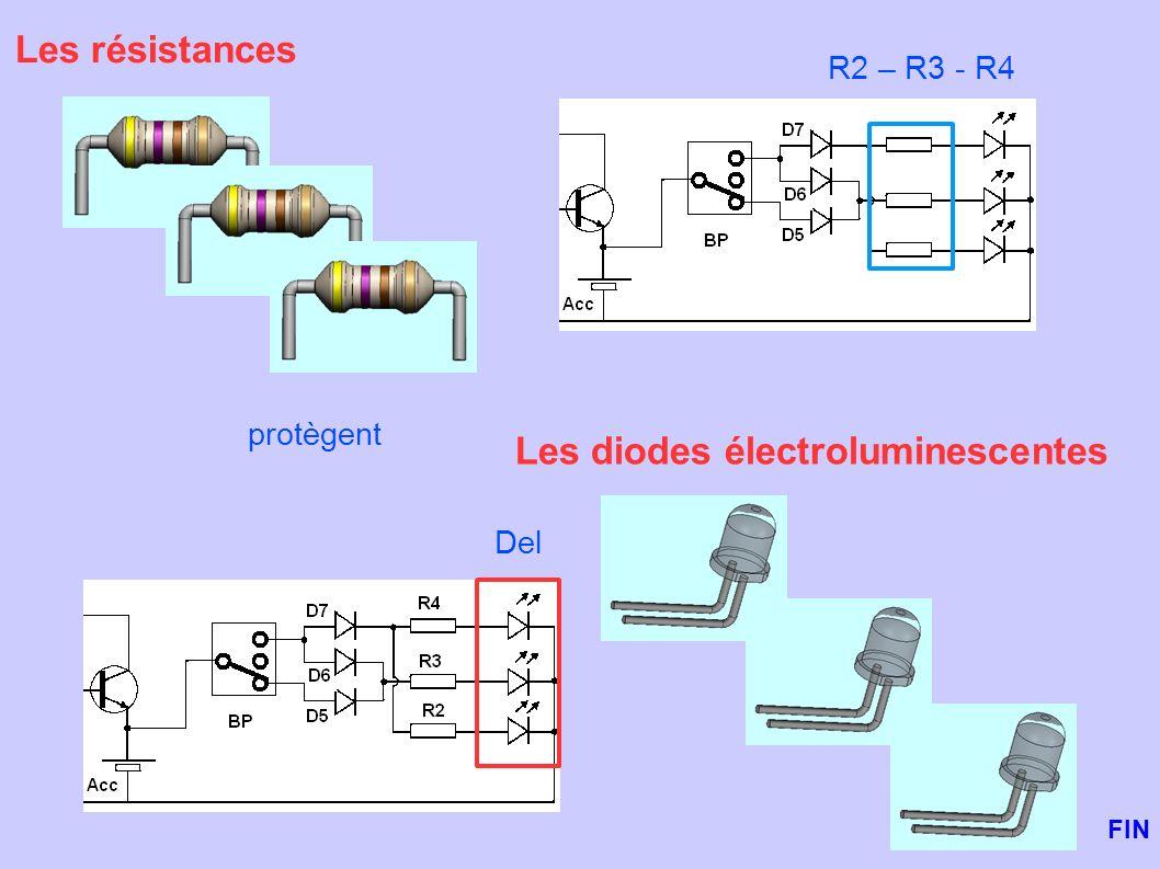 Les diodes électroluminescentes
