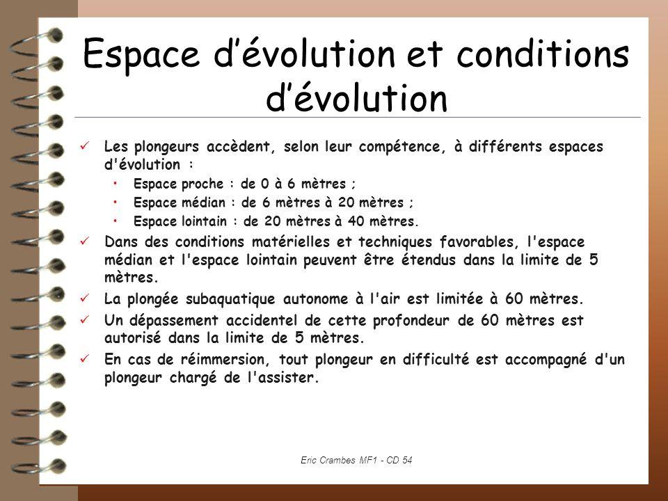 Espace d'évolution et conditions d'évolution