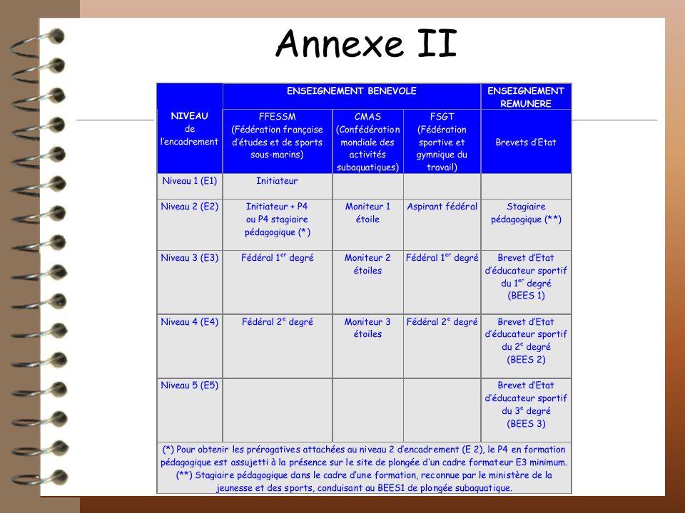 Annexe II Eric Crambes MF1 - CD 54