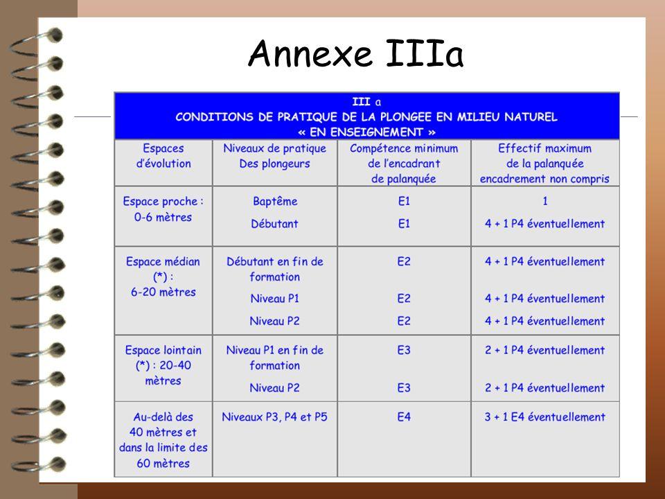 Annexe IIIa Eric Crambes MF1 - CD 54