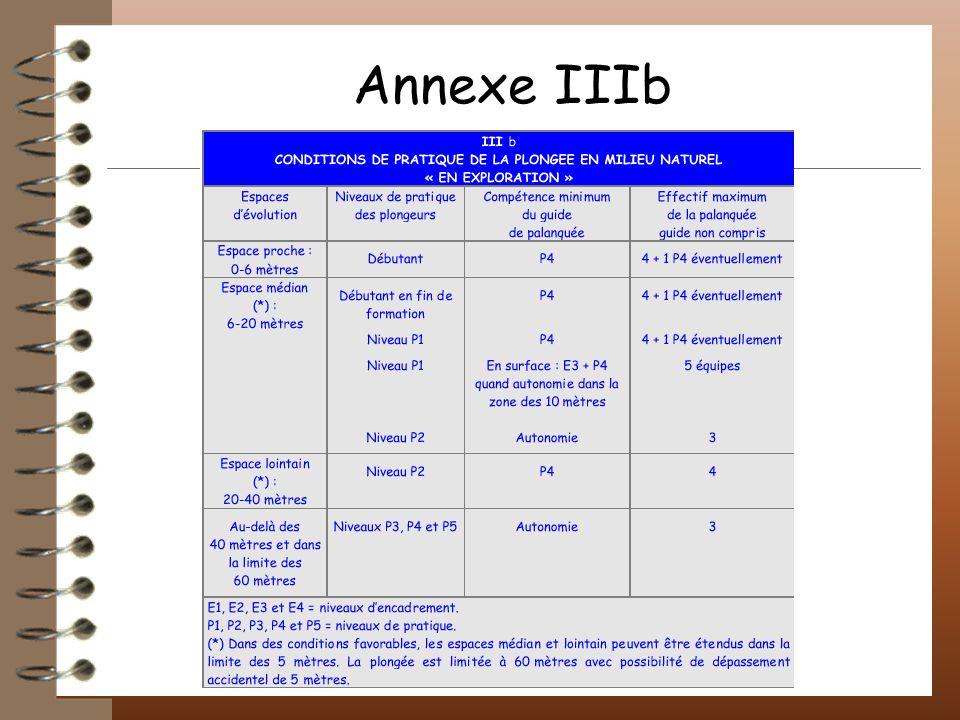 Annexe IIIb Eric Crambes MF1 - CD 54
