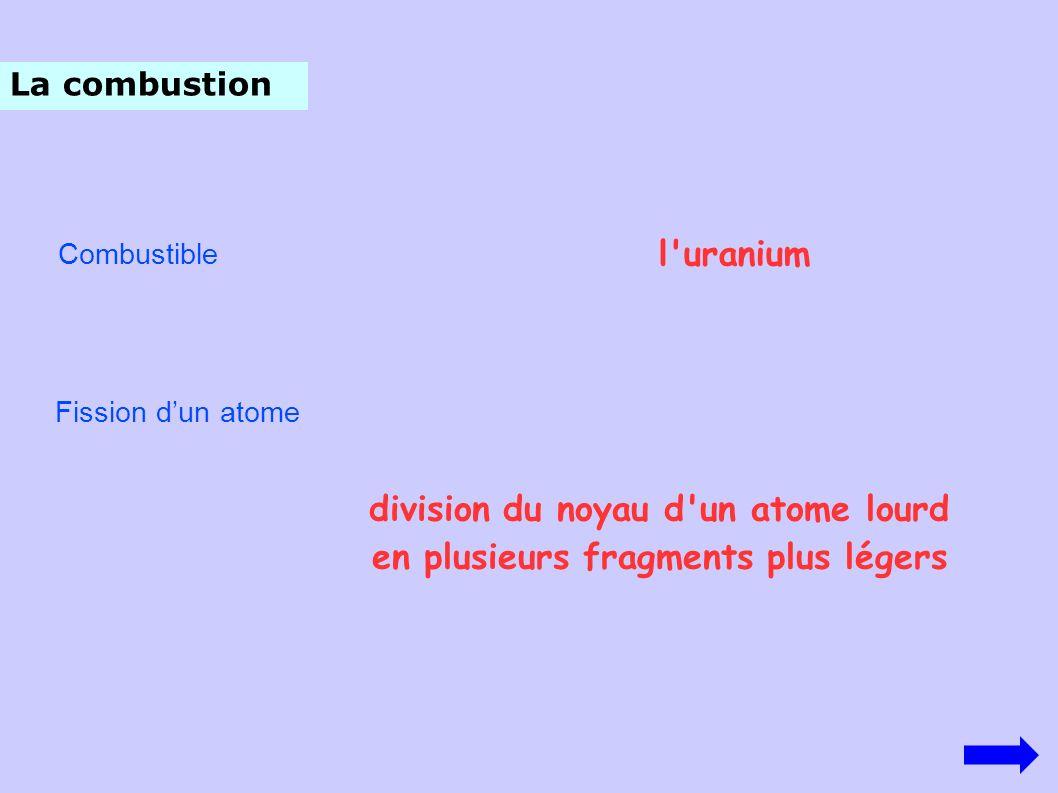 division du noyau d un atome lourd en plusieurs fragments plus légers