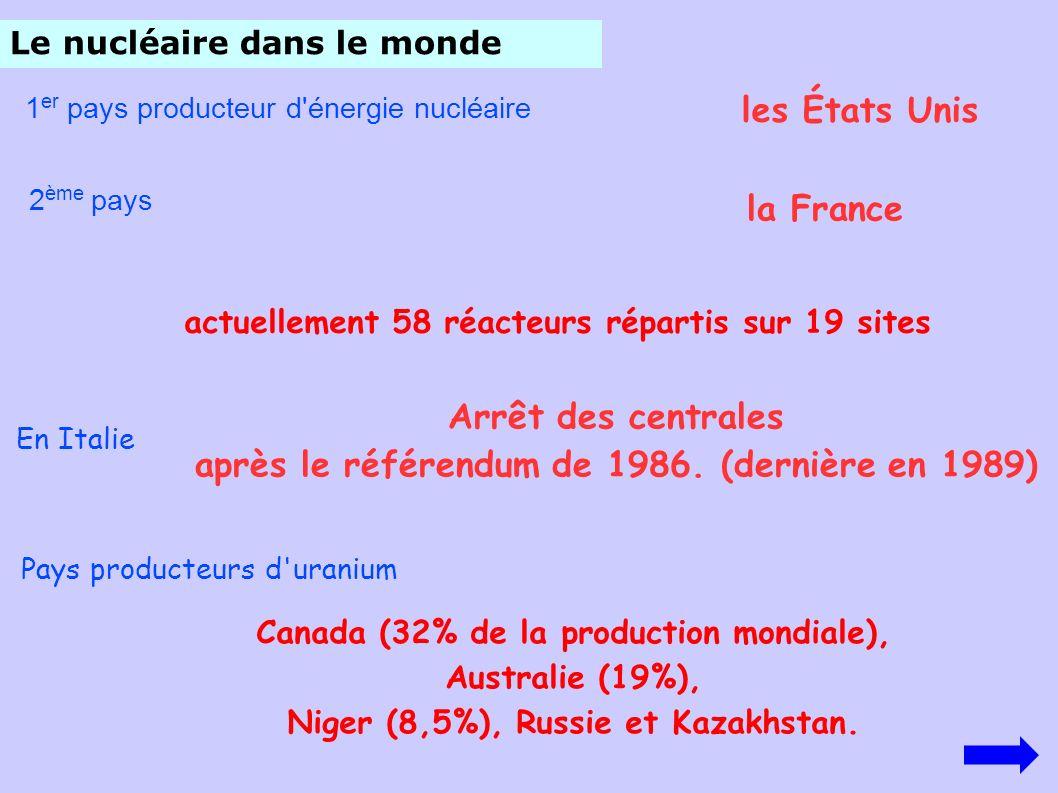 après le référendum de 1986. (dernière en 1989)