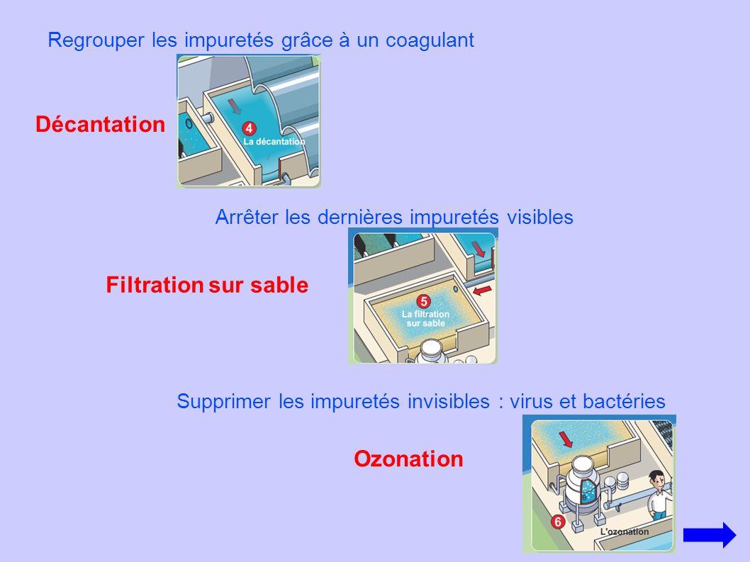 Décantation Filtration sur sable Ozonation
