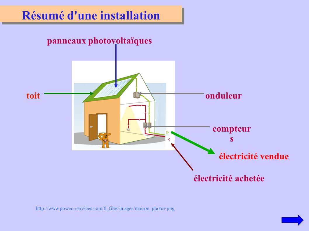 Résumé d une installation panneaux photovoltaïques