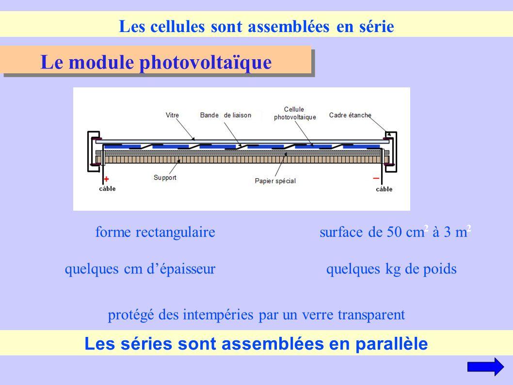 Le module photovoltaïque