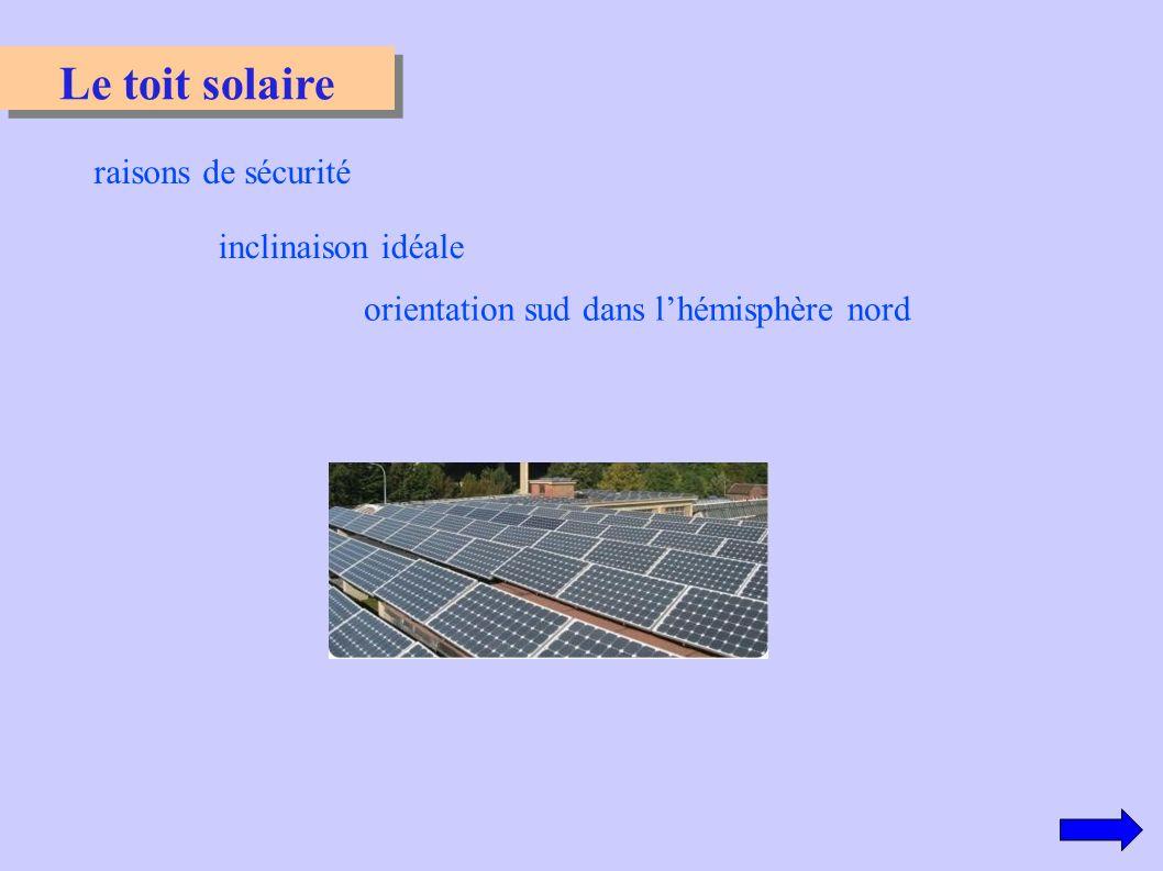 Le toit solaire raisons de sécurité inclinaison idéale