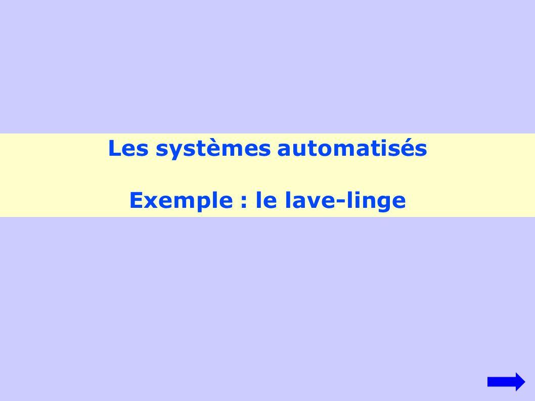 Les systèmes automatisés Exemple : le lave-linge