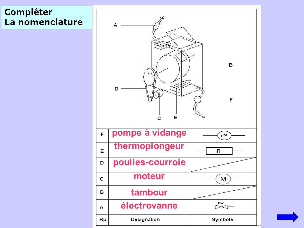 pompe à vidange thermoplongeur poulies-courroie moteur tambour