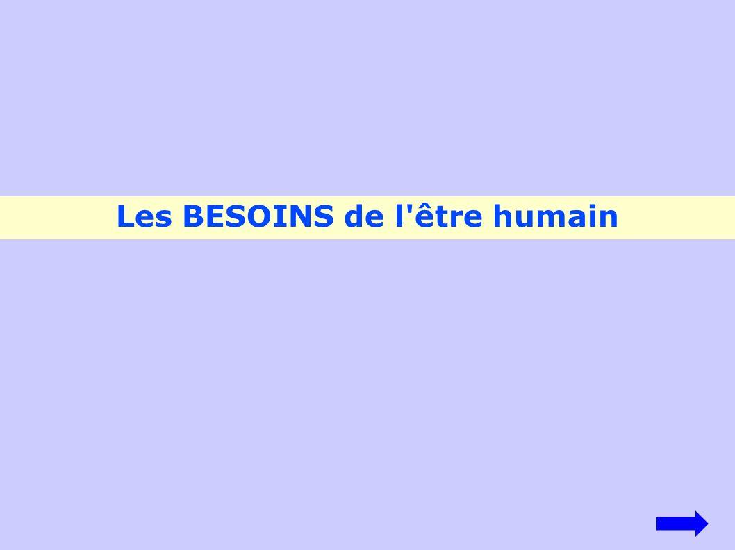 Les BESOINS de l être humain