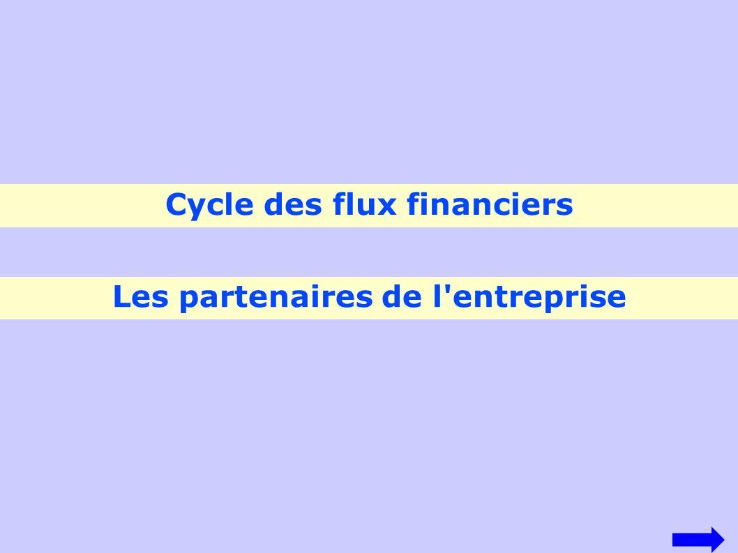 Cycle des flux financiers Les partenaires de l entreprise