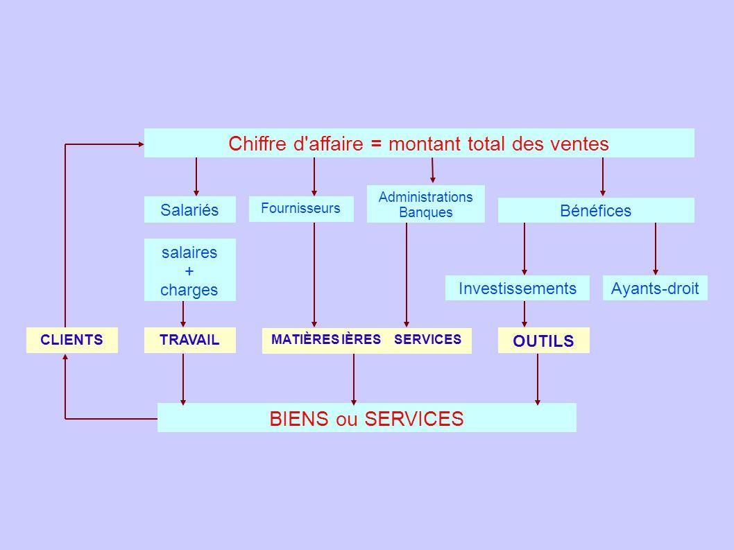 MATIÈRES IÈRES SERVICES