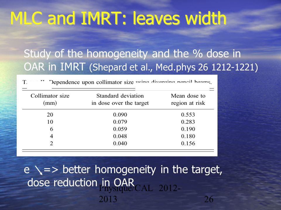 MLC and IMRT: leaves width