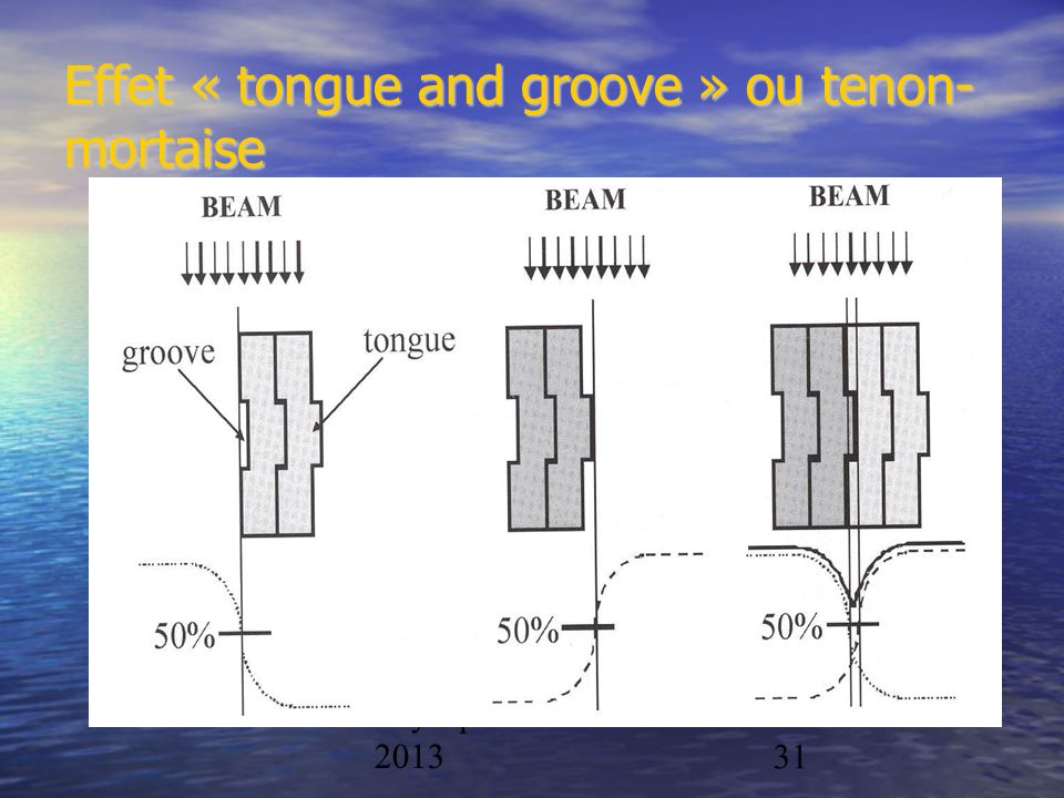 Effet « tongue and groove » ou tenon-mortaise