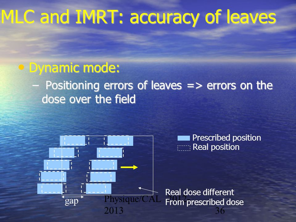 MLC and IMRT: accuracy of leaves