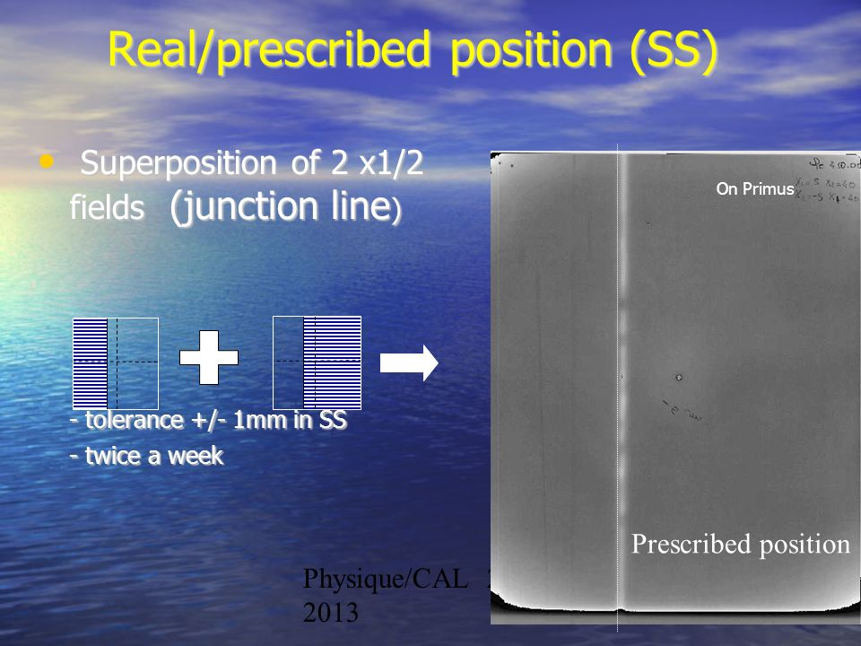 Real/prescribed position (SS)
