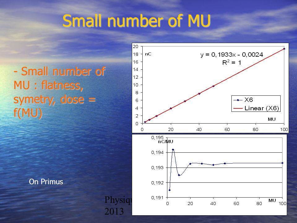 Small number of MU - Small number of MU : flatness, symetry, dose = f(MU) On Primus.