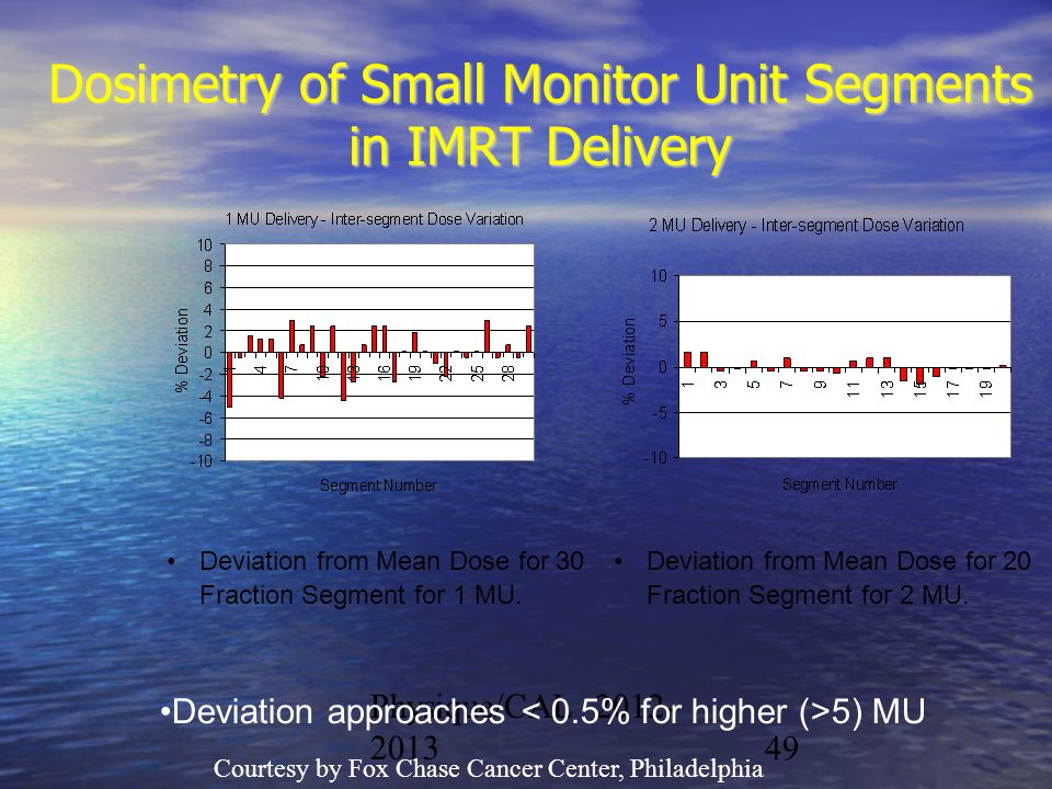 Dosimetry of Small Monitor Unit Segments in IMRT Delivery