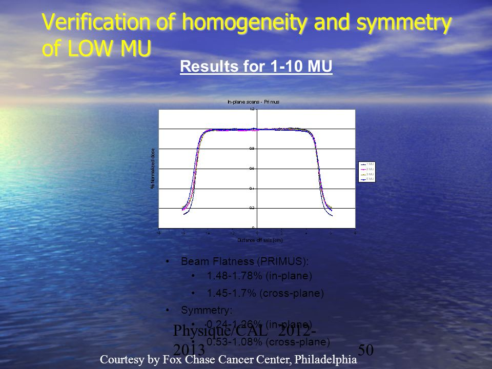 Verification of homogeneity and symmetry of LOW MU