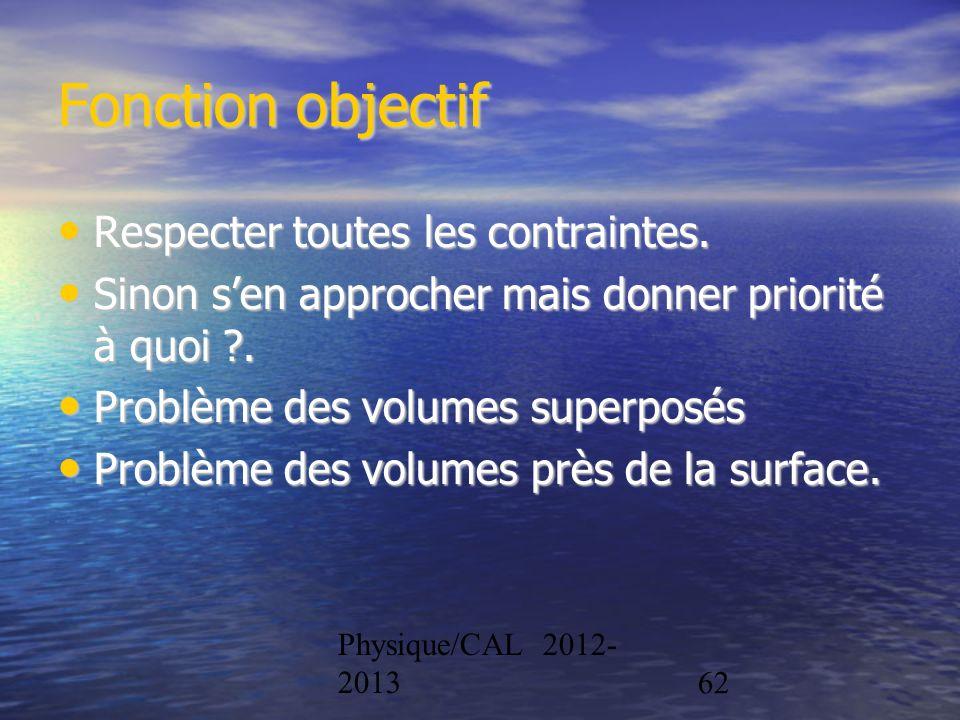Fonction objectif Respecter toutes les contraintes.