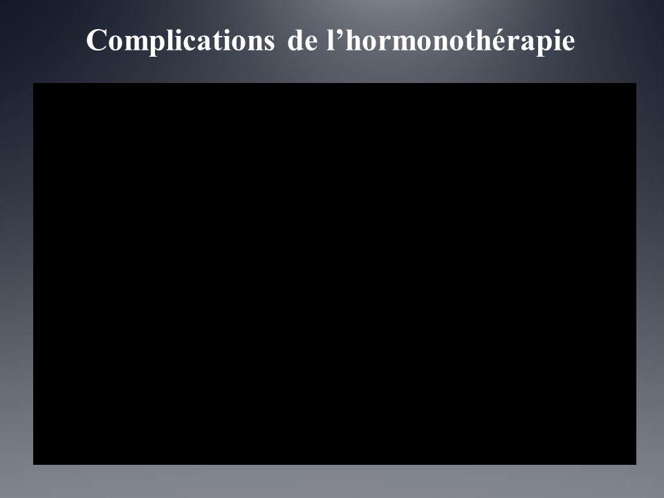 Complications de l'hormonothérapie