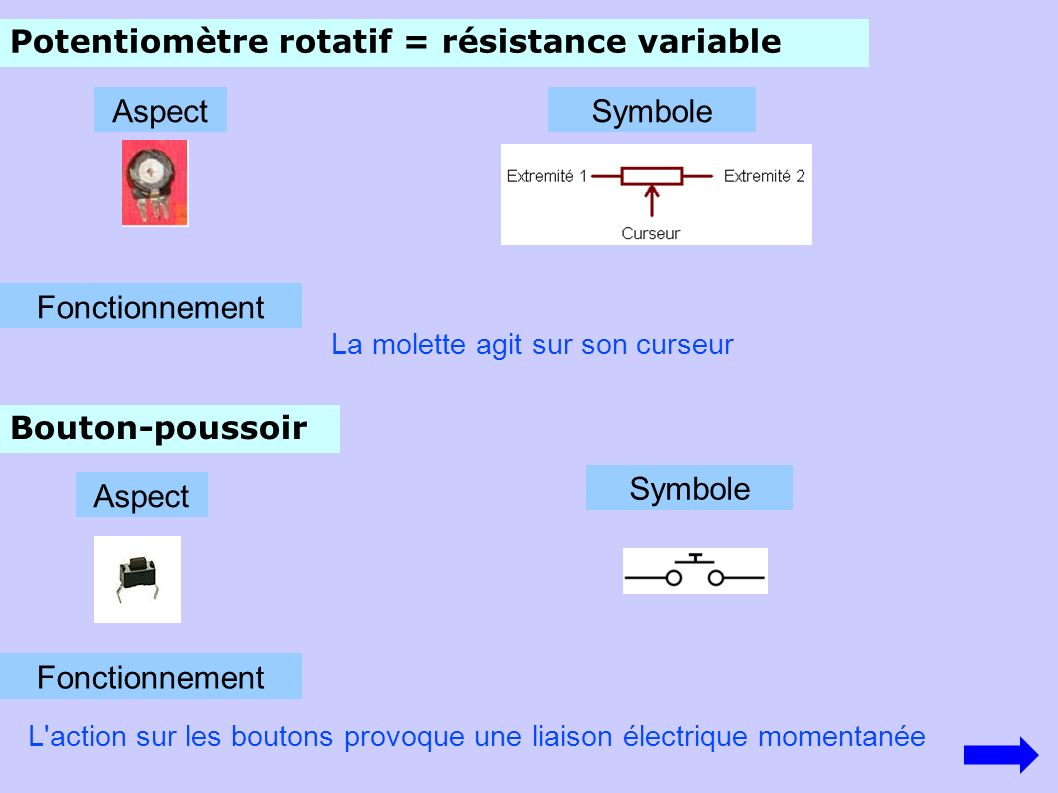 Potentiomètre rotatif = résistance variable