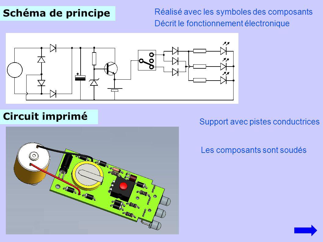 Schéma de principe Circuit imprimé