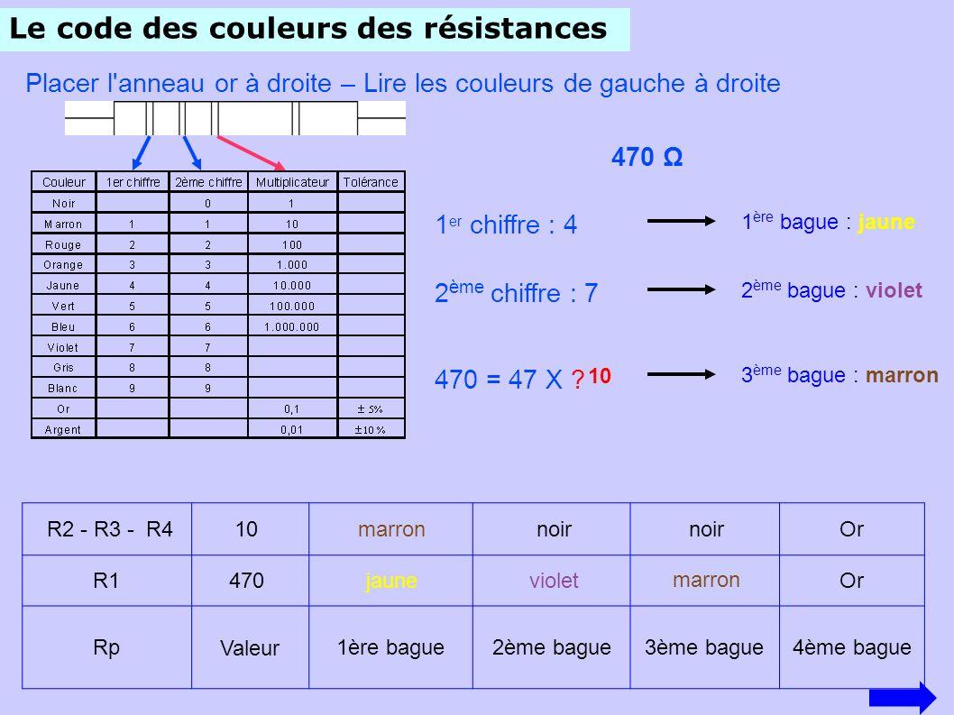 Le code des couleurs des résistances