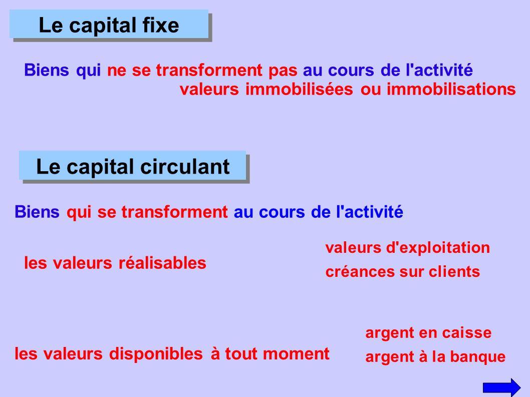 Le capital fixe Le capital circulant