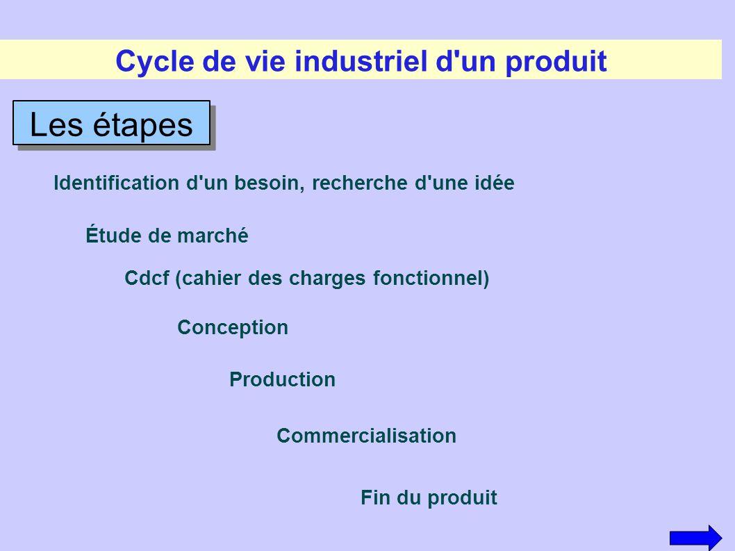 Cycle de vie industriel d un produit