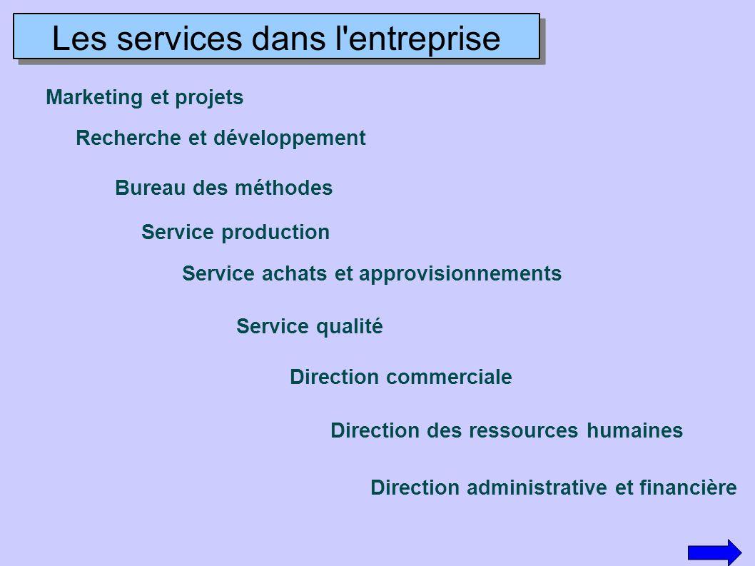 Les services dans l entreprise