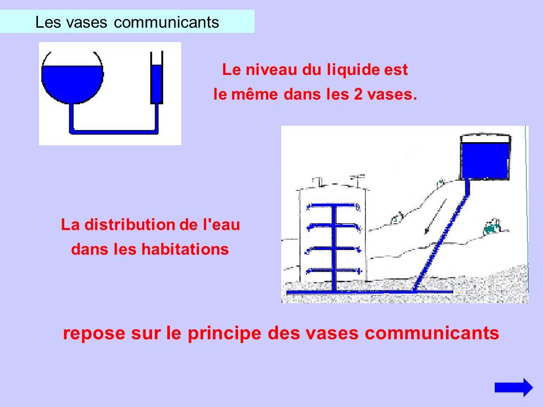 repose sur le principe des vases communicants