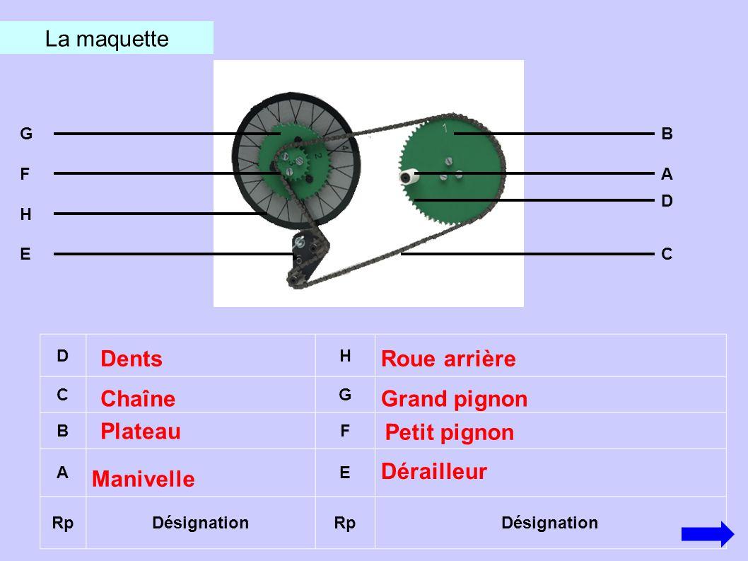 La maquette Dents Roue arrière Chaîne Grand pignon Plateau