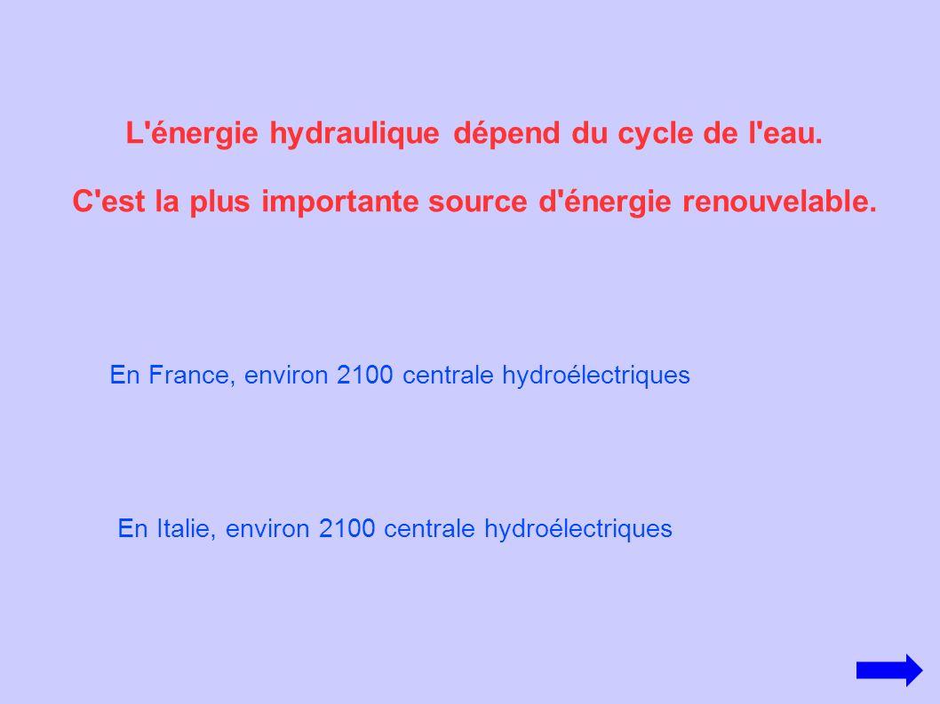L énergie hydraulique dépend du cycle de l eau.