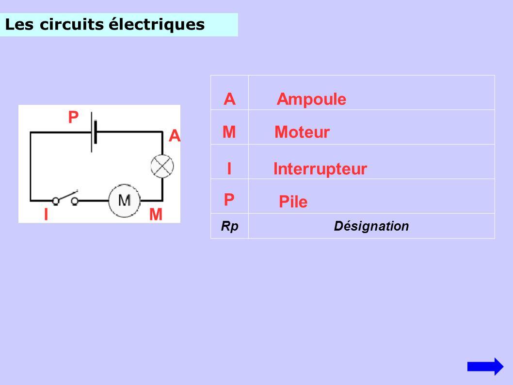 A Ampoule P M Moteur A I Interrupteur P Pile I M
