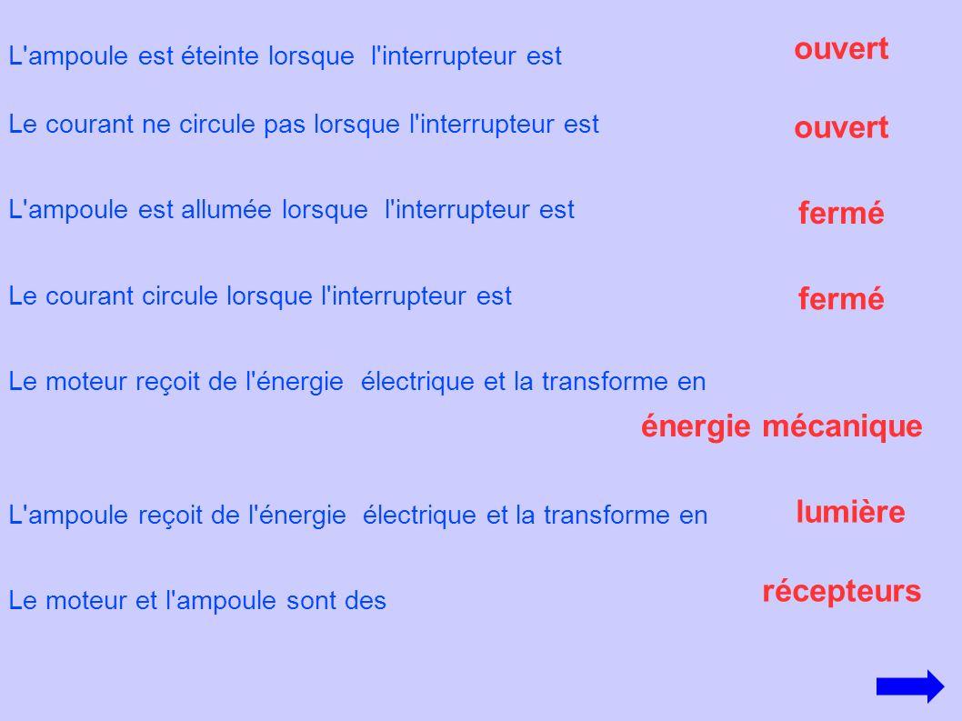 ouvert ouvert fermé fermé énergie mécanique lumière récepteurs