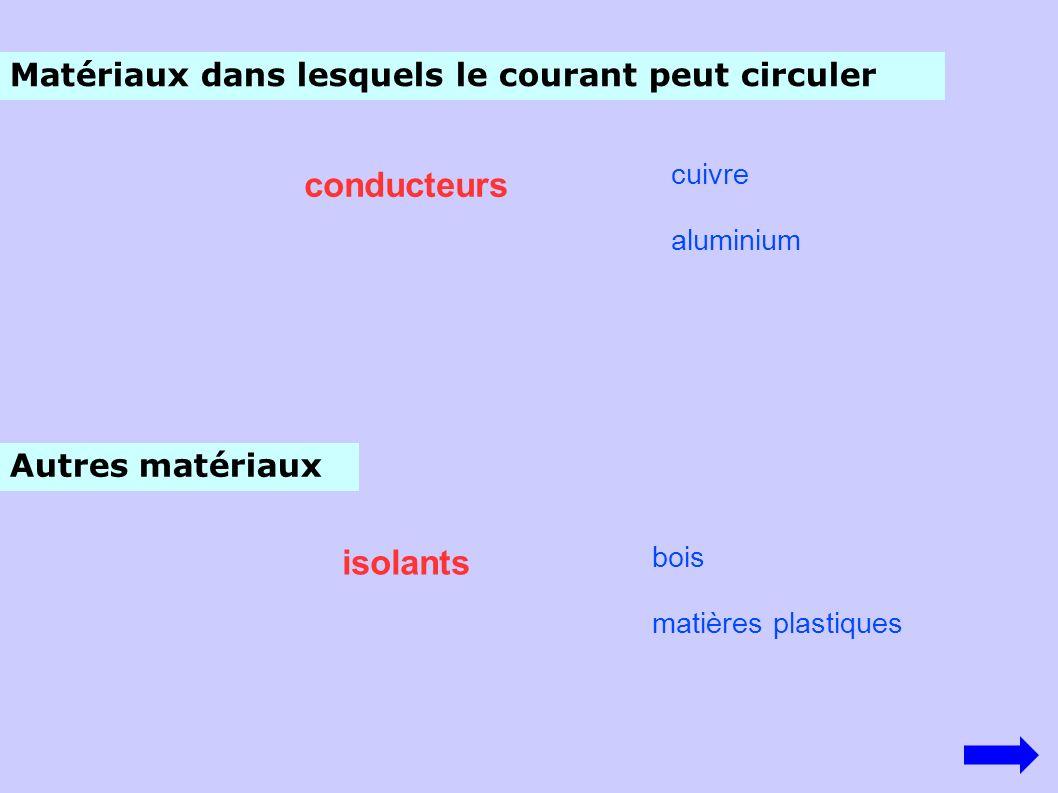 conducteurs isolants Matériaux dans lesquels le courant peut circuler