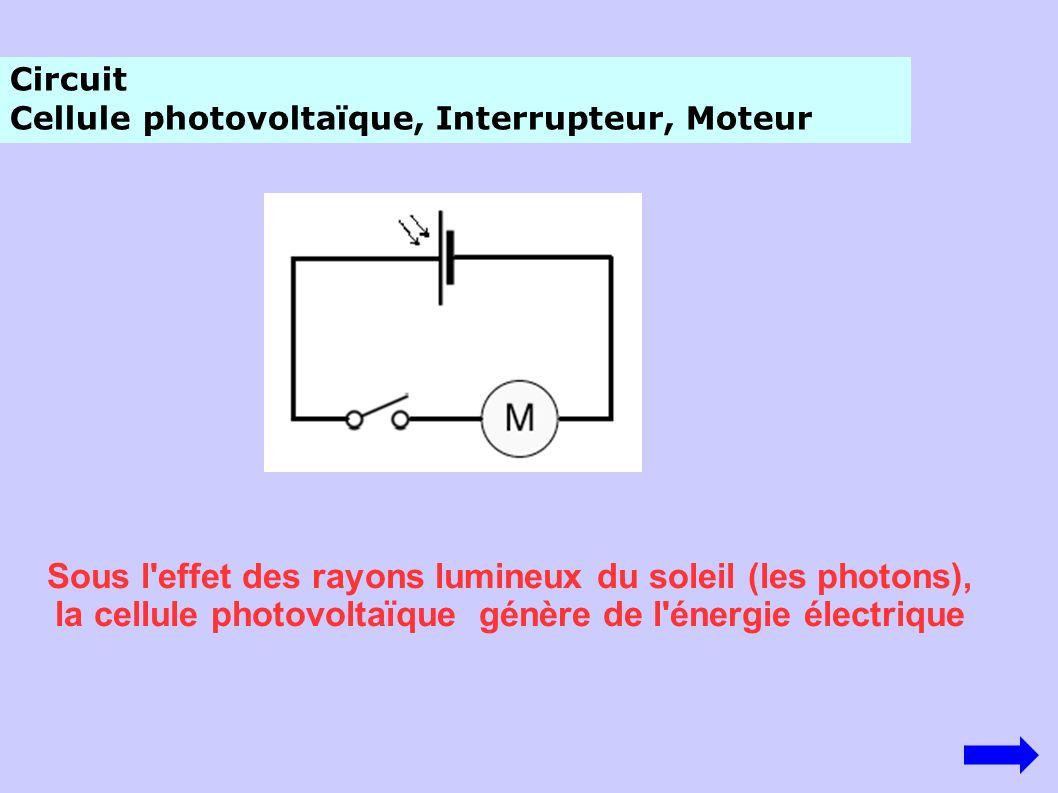 Circuit Cellule photovoltaïque, Interrupteur, Moteur.