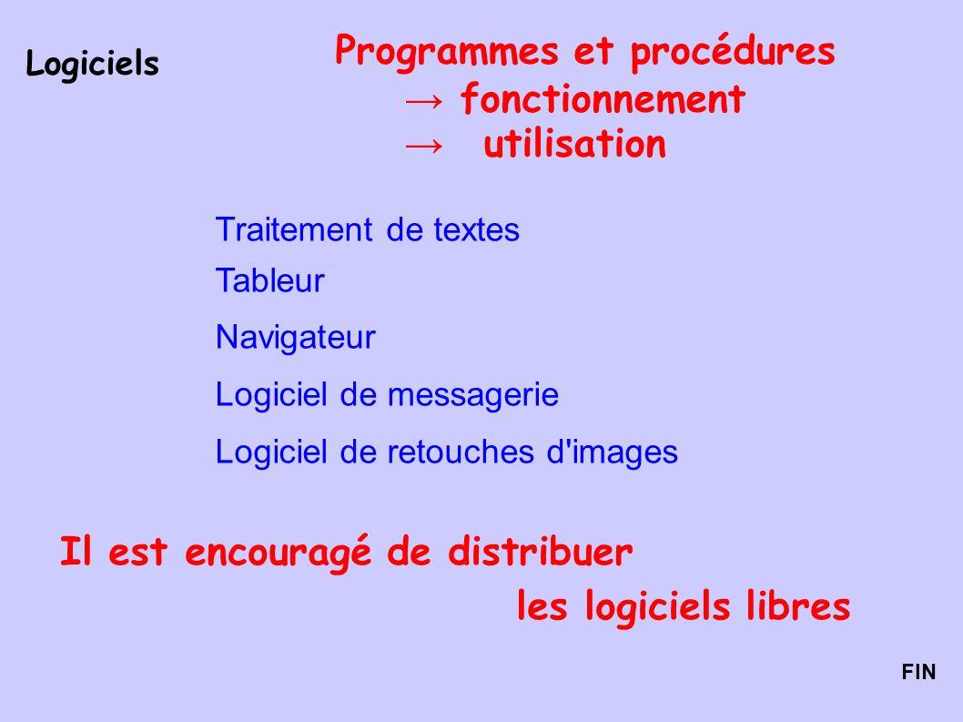 Programmes et procédures → fonctionnement → utilisation