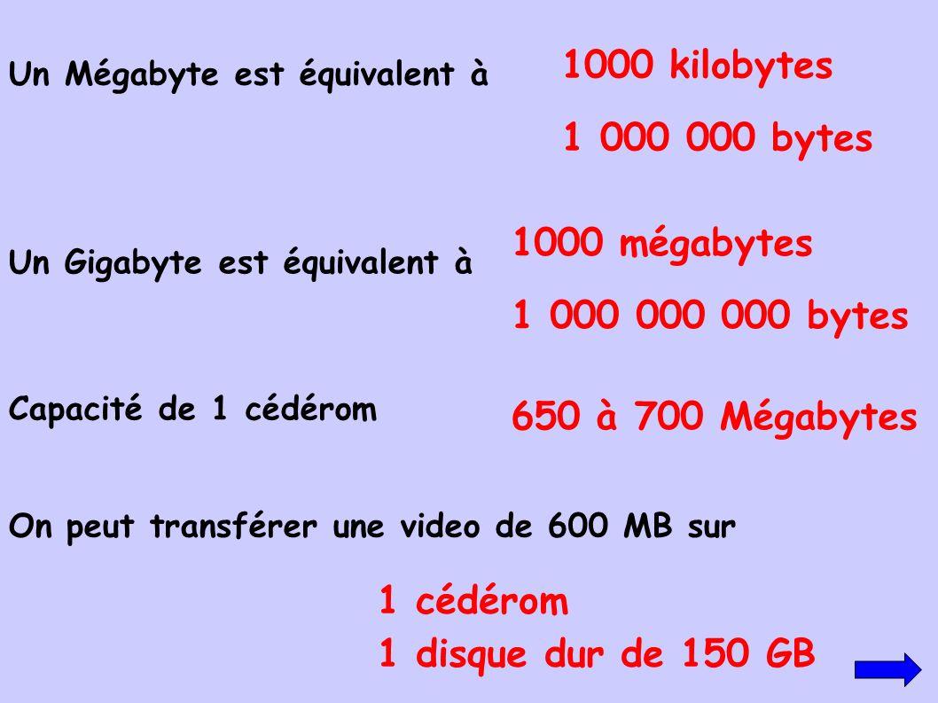 1000 kilobytes 1 000 000 bytes 1000 mégabytes 1 000 000 000 bytes