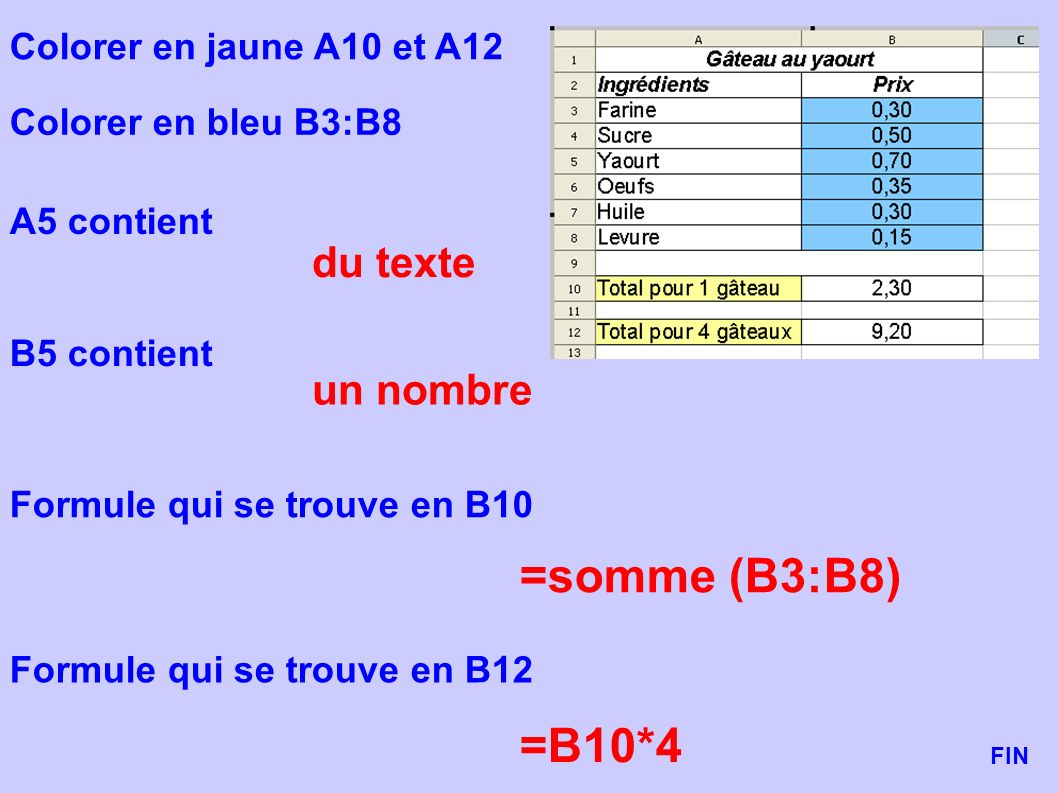 =somme (B3:B8) =B10*4 du texte un nombre Colorer en jaune A10 et A12