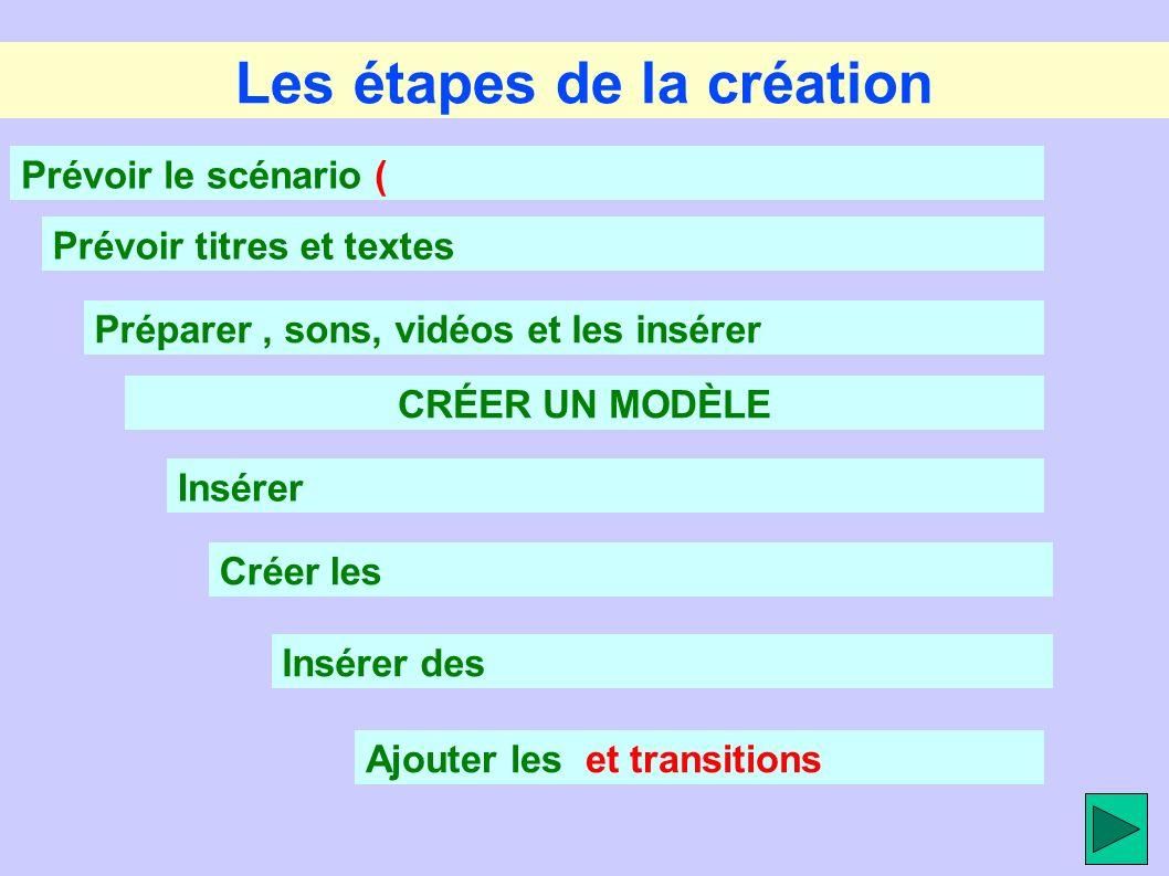 Les étapes de la création