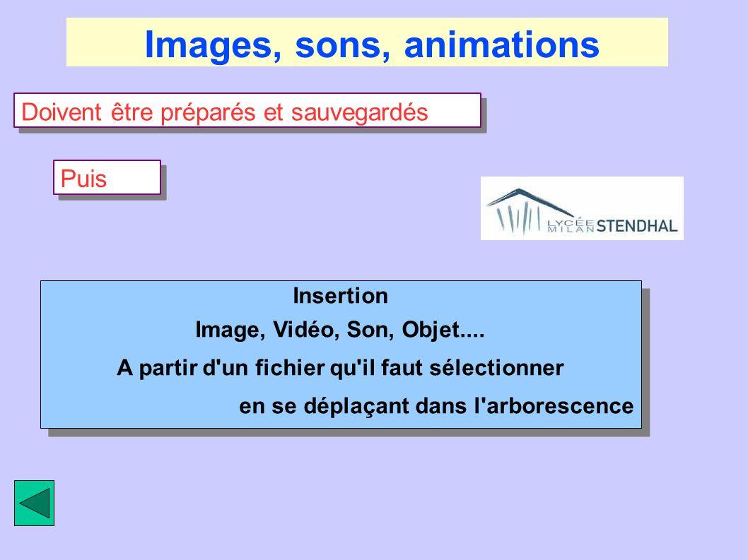 Images, sons, animations A partir d un fichier qu il faut sélectionner
